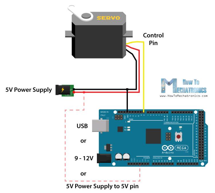 điều khiển Arduino