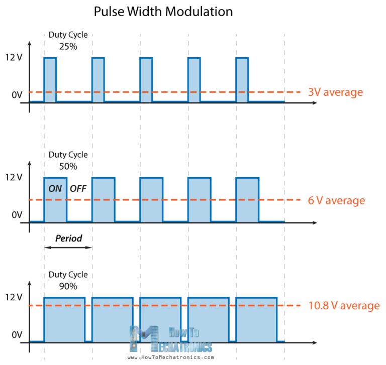 Hướng dẫn điều khiển động cơ Arduino DC - L298N | PWM | Mạch