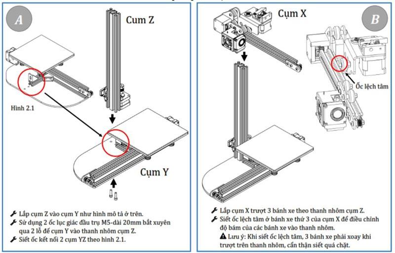 Hướng dẫn lắp ráp máy chi tiết
